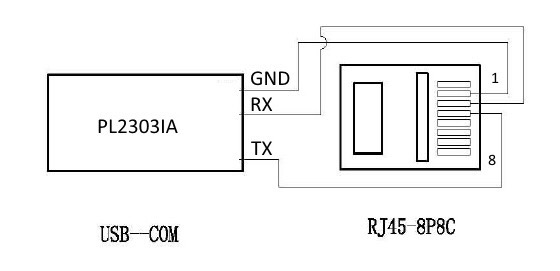 Modifications | simonthewizard radio