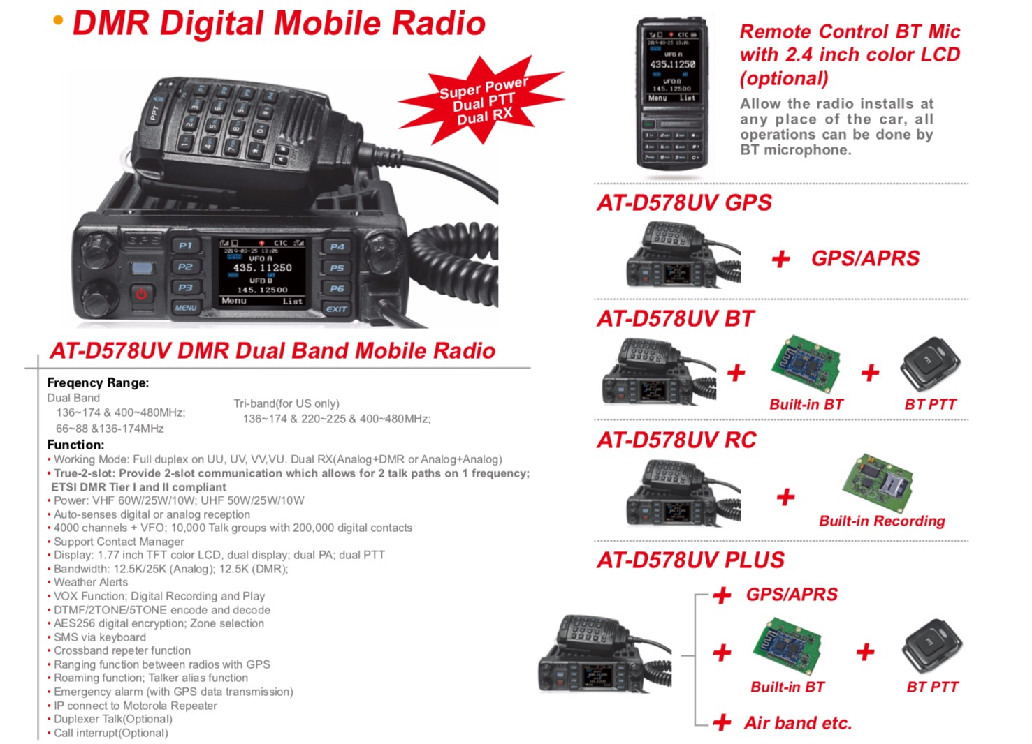 DMR NEWS* AT-D578UV Options | Simonthewizard